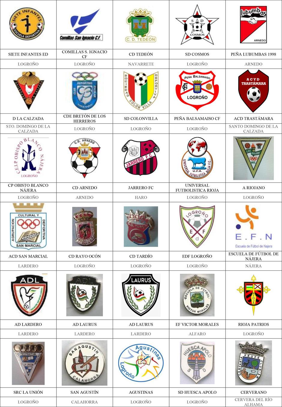 equipos futbol rioja