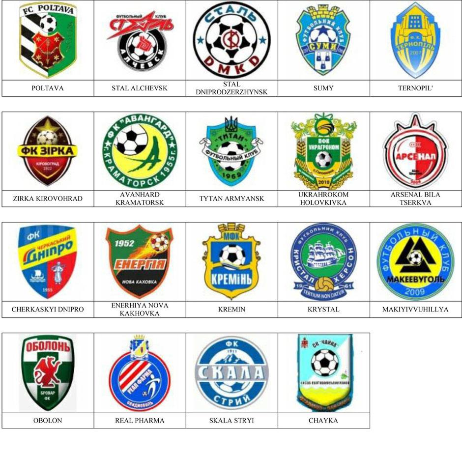 equipos futbol ucrania