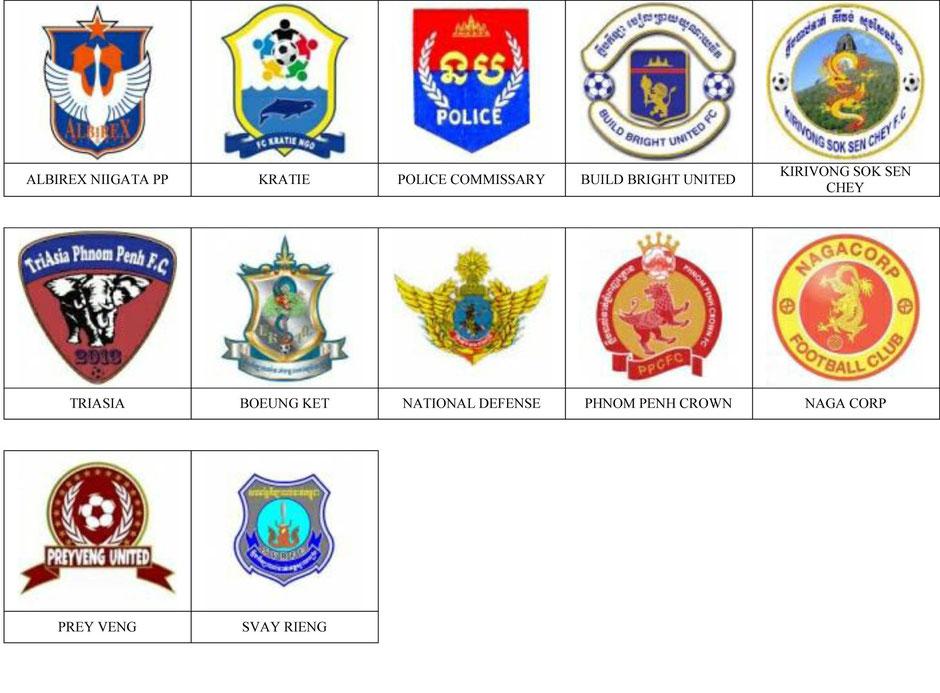 equipos futbol camboya