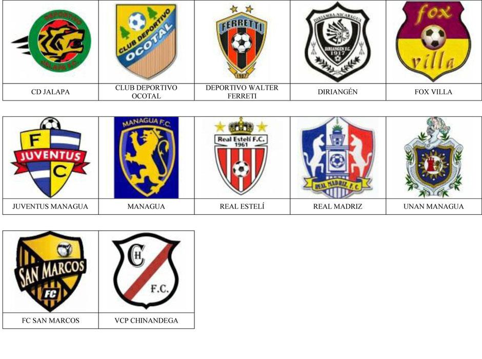 equipos futbol nicaragua