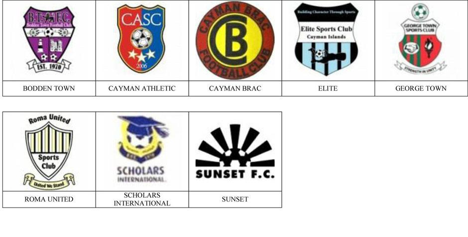 equipos futbol islas caiman