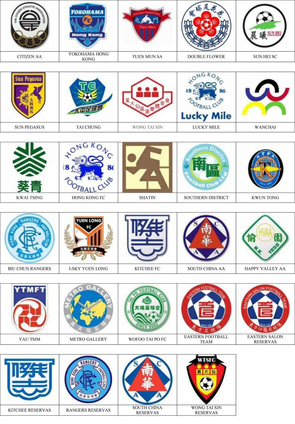 equipos futbol hong kong