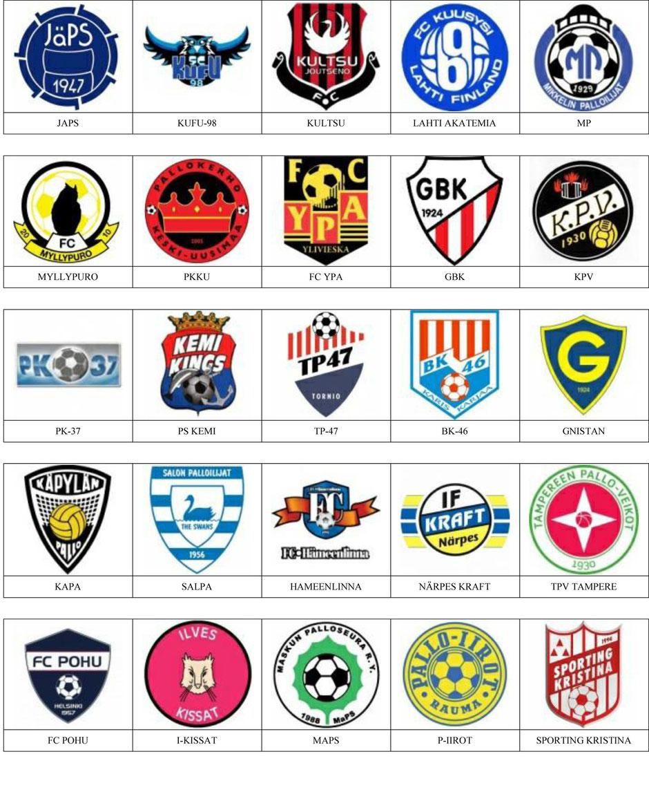 equipos futbol finlandia