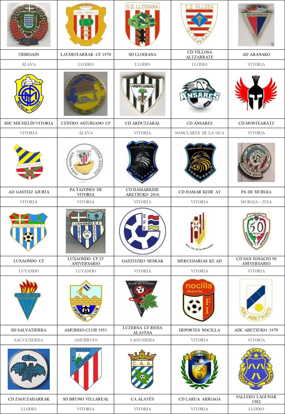 equipos futbol álava araba