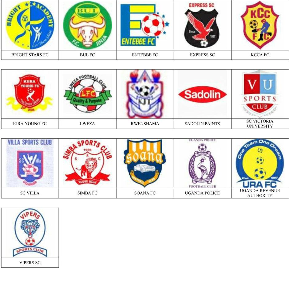 equipos futbol uganda