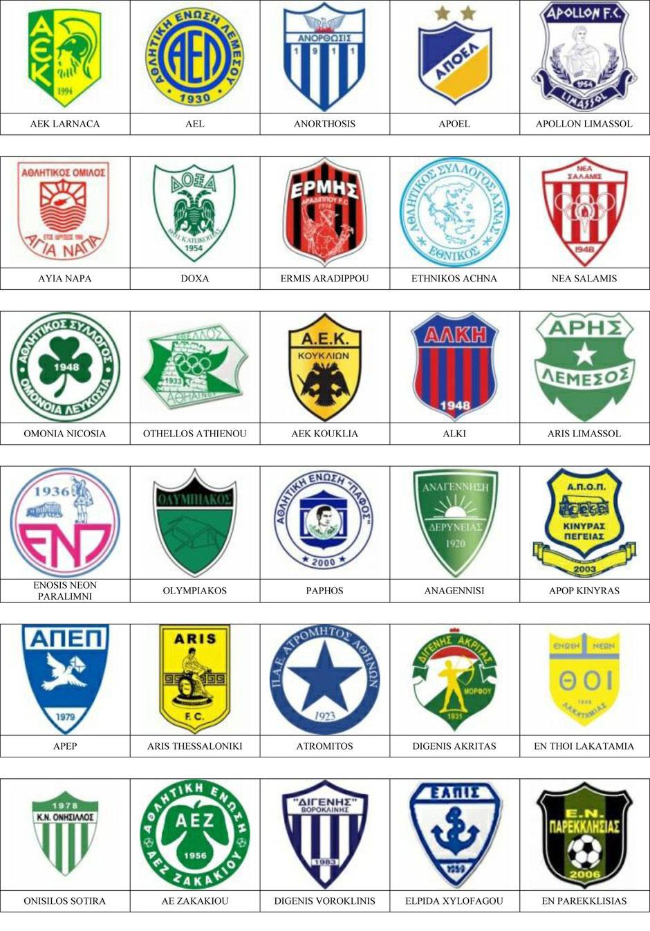 equipos futbol chipre