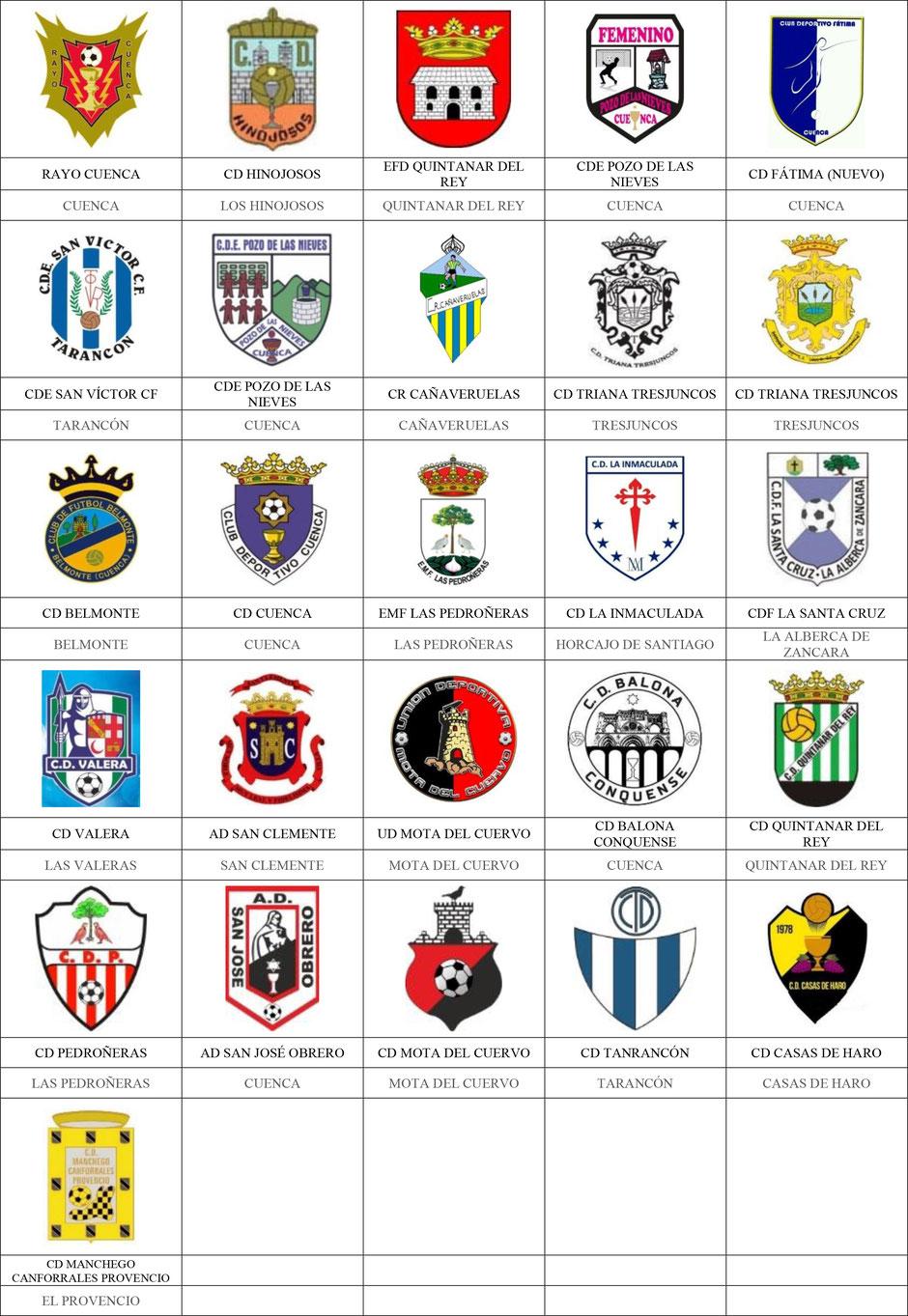 equipos futbol cuenca