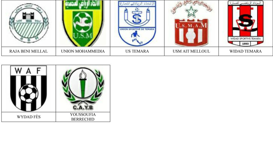 equipos futbol marruecos
