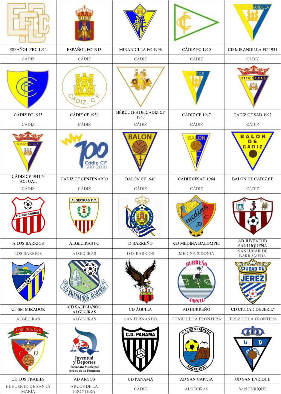 equipos futbol cádiz cadiz