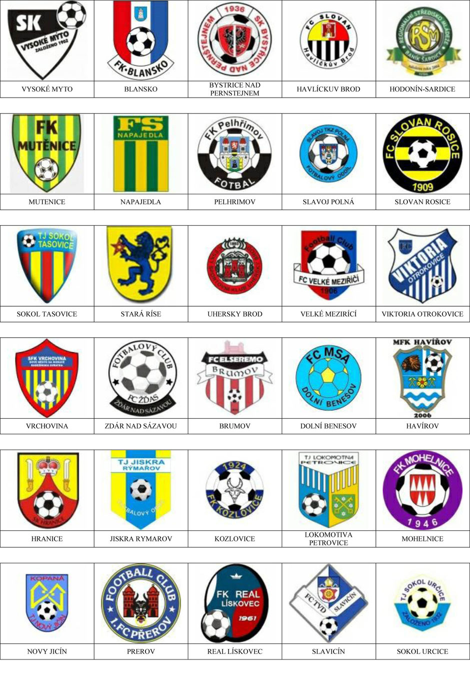 equipos futbol republica checa