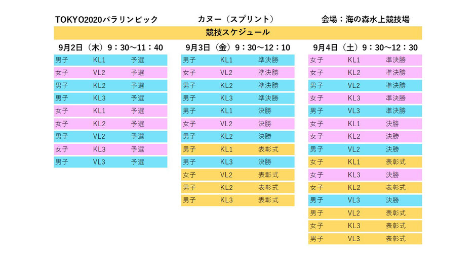 TOKYO2020パラリンピック パラカヌー競技スケジュール
