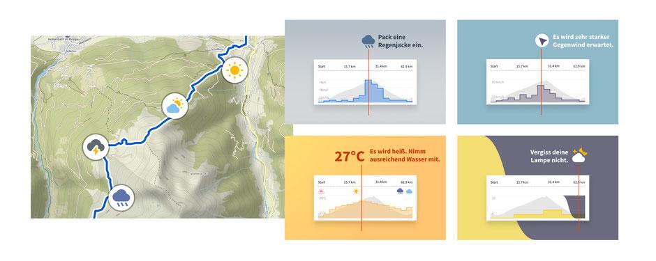 Tour-Wetter in der Komoot Premium App
