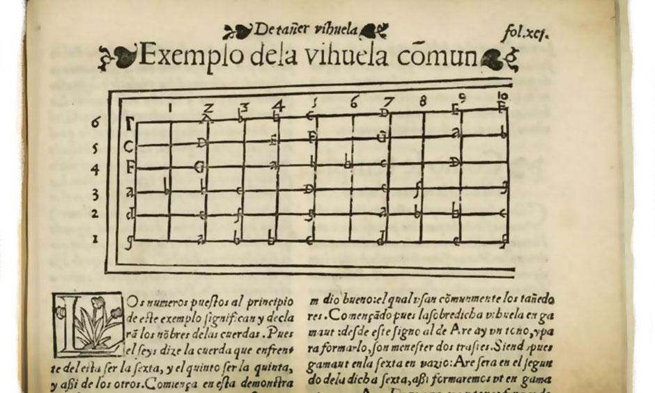 """Tratado de Juan Bermudo de Écija: """"De la declaración de instrumentos musicales"""", siglo XVI."""