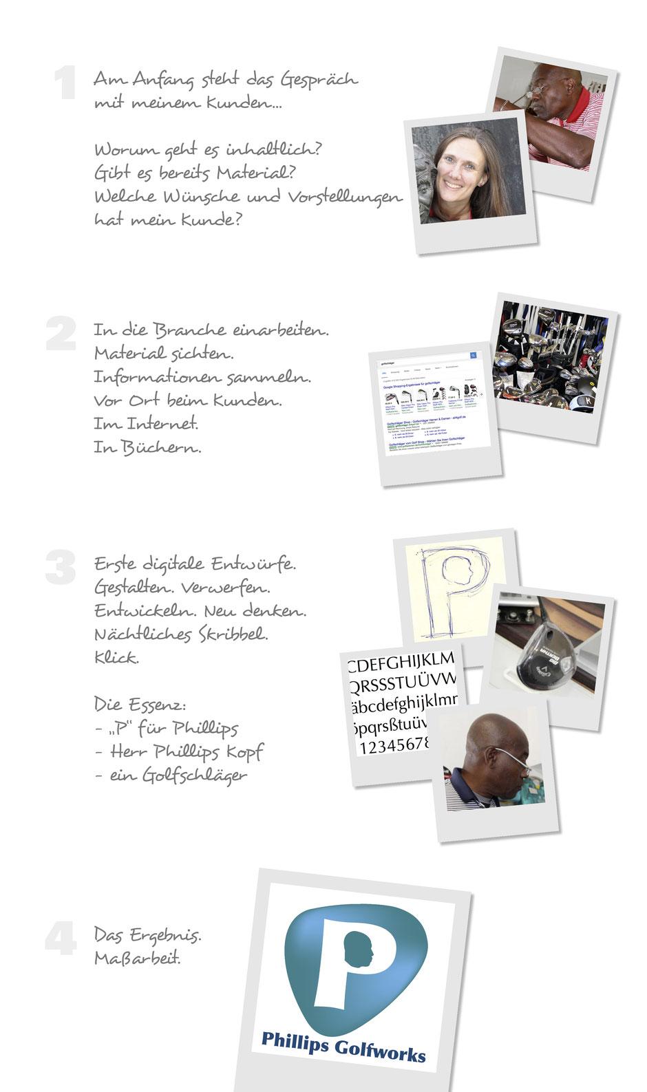 Erklärung und Arbeitsablauf zur Entstehung eines Logos von Funkenflug Design Münster.