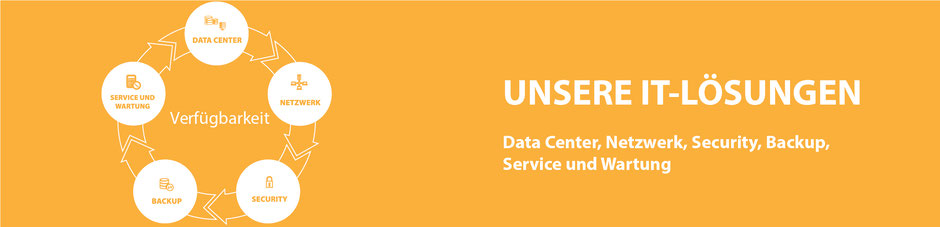 IT-Lösungen Data Center Netzwerk Security Backup Service und Wartung