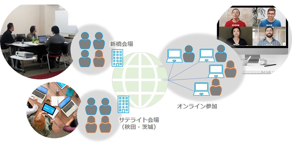 ITコーディネータ「ケース研修」茨城・水戸市、秋田・秋田市。ネット研修やウェブ研修、オンライン研修も募集中。