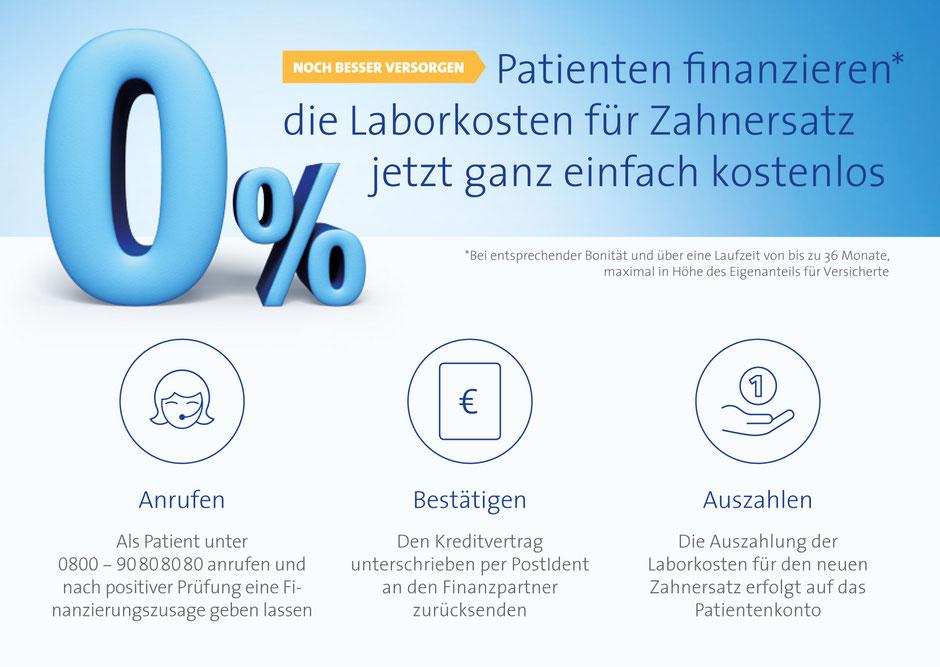 Quelle: www.imex-zahnersatz.de