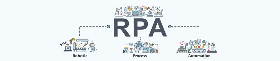 RPAとは 簡単 RPA 安い EzRobot 業務 自動化 業務自動化 Excel VBA