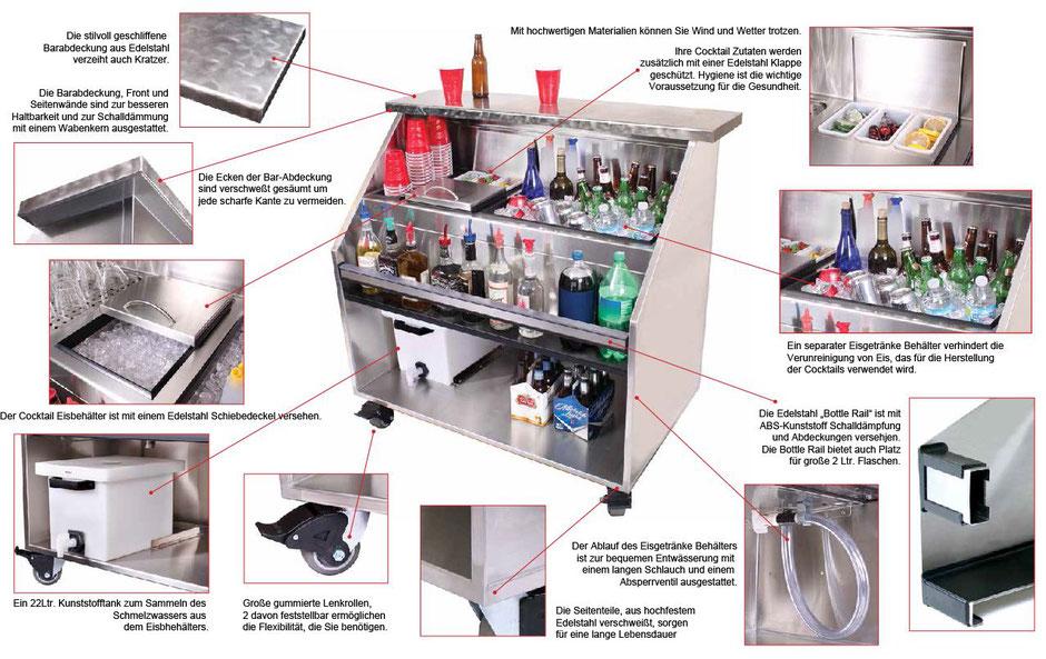 Mobile Cocktail Bars für Catering und Gastronomie. Alle Vorteile der Mobilen Bar auf einen Blick.  Nur vom Barmeister.