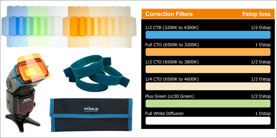 Rogue Color Correction Filter Kit, Speedlites, Ralph Oehlmann, Oehlmann-Photography