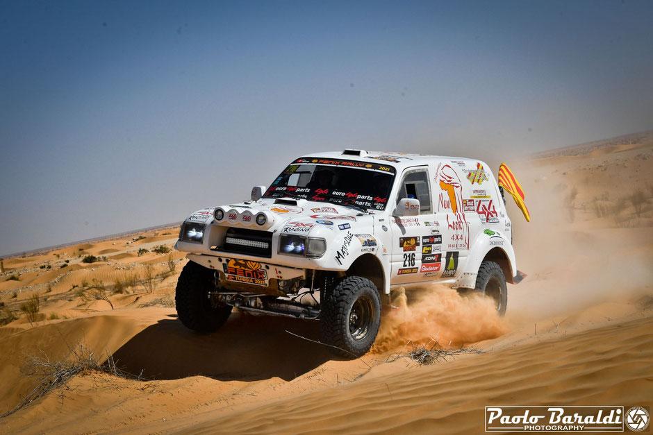 fenix rally 2021 tunisia