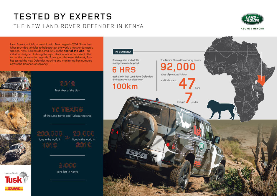 land rover new defender test  tusk  borana conservancy
