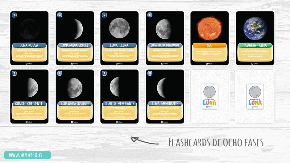 la luna refleja La Luz solar incluimos cartas del sol y la tierra gratis aula360