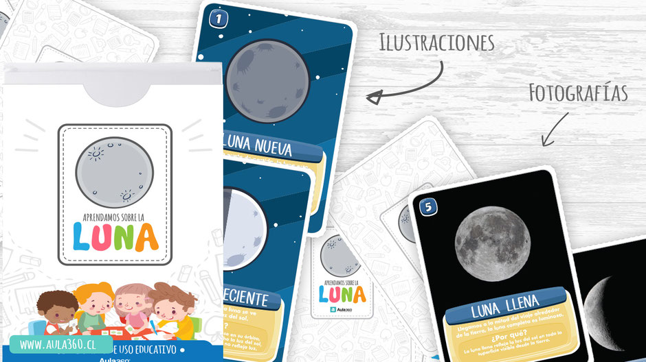 Flashcards mas caja gratis fases lunares gratis recursos didácticos aula360