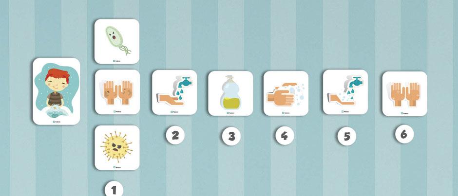 Flashcard para profesores aula360 para descargar gratis imprimir higiene