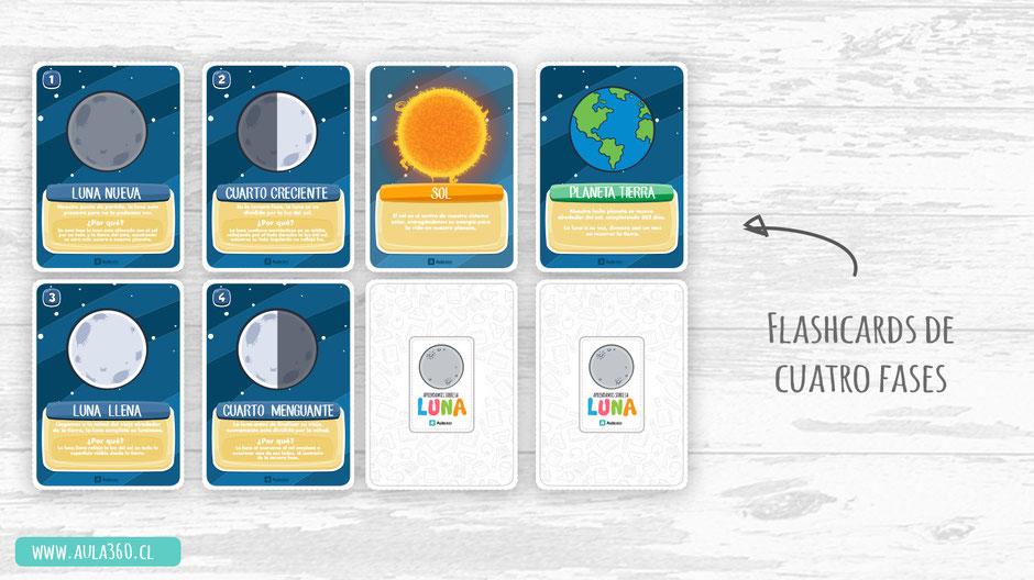es facil enseñar las fases lunares con esas cartas gratuitas para descargar e imprimir