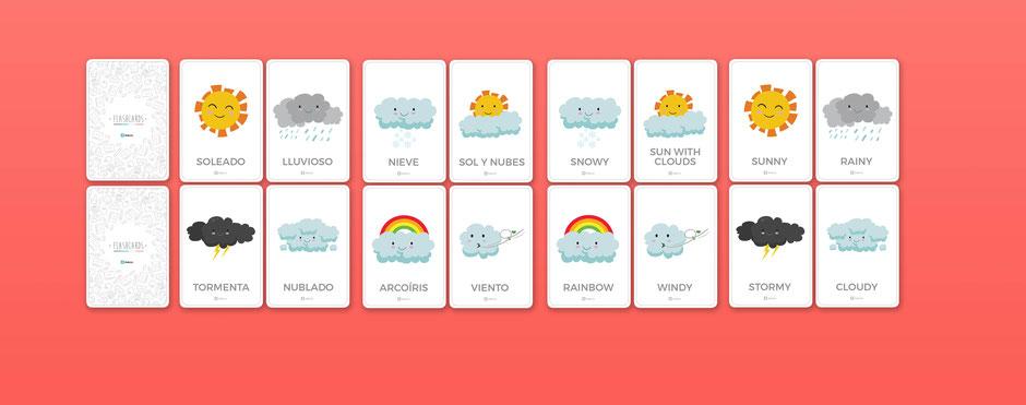 Flashcard para profesores aula360 para descargar gratis imprimir Clima