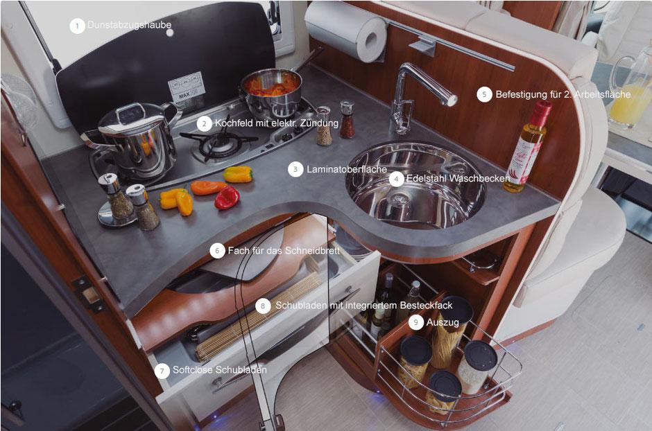 Küchenbereich Mobilvetta Kea