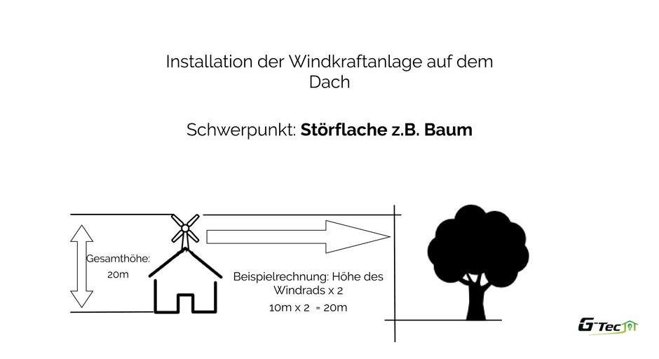 Hauswindanlage auf dem Hausdach zur Selbstnutzung des Stroms
