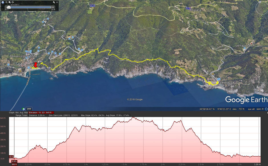 How to Hike Cinque Terre with Kids - GPS Data - Google Earth - Monterosso to Vernazza