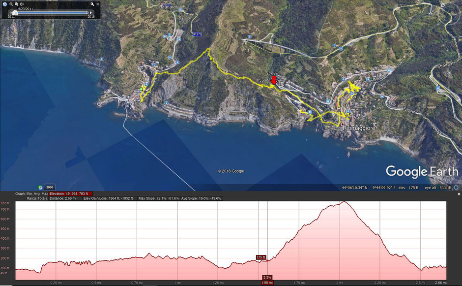 How to Hike Cinque Terre with Kids - GPS Data - Google Earth - Riomaggiore to Manarola