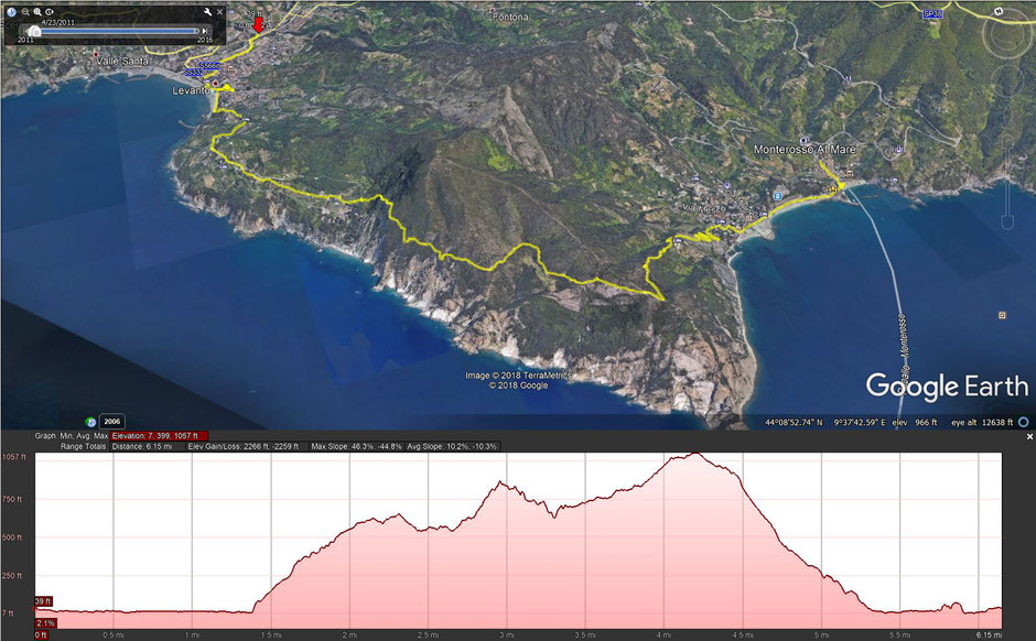 How to Hike Cinque Terre with Kids - GPS Data - Google Earth - Levano to Monterosso