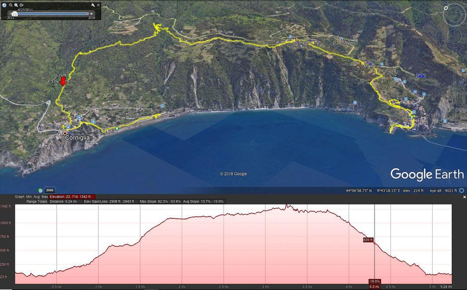 How to Hike Cinque Terre with Kids - GPS Data - Google Earth - Manarola to Corniglia