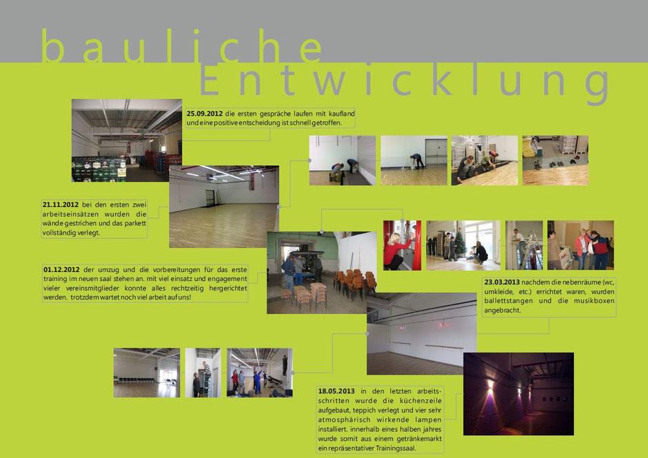 Bauliche Entwicklung des Trainingssaals