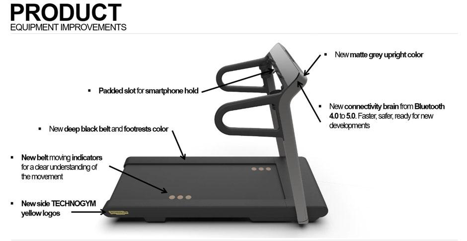Ein Laufband freigestellt vor weißem Hintergrund - Marke TECHNOGYM mit Abbildung der Zertifizierungen