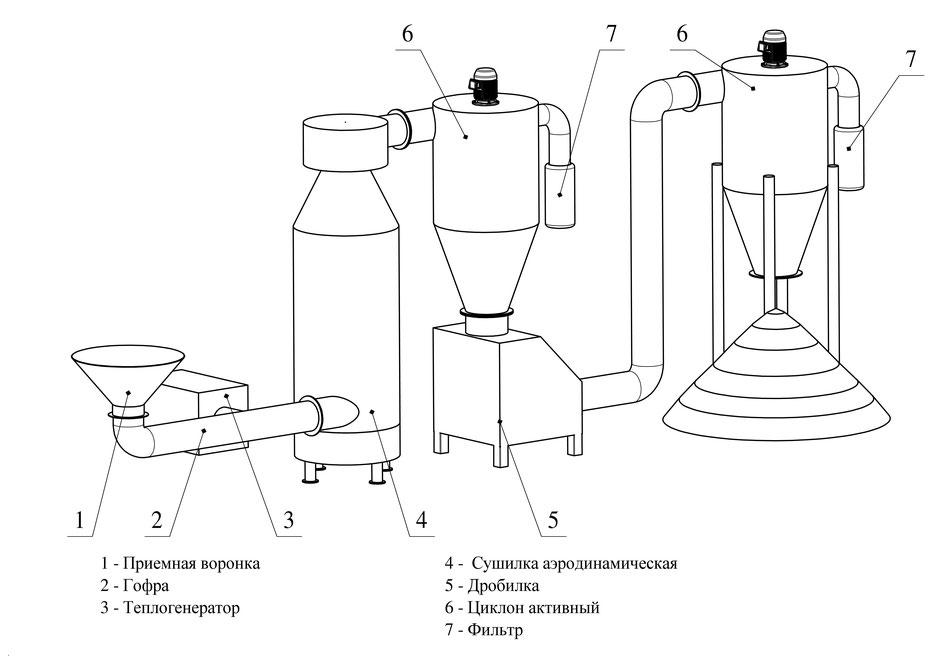 замена-природного-газа-биотопливом