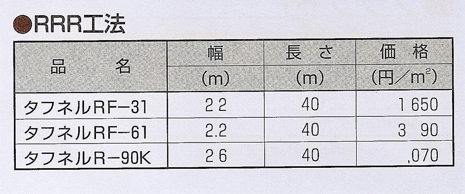 がけ崩れや、豪雨によりのり面が崩落した場合などに使用されるRRR工法の説明と価格表を掲載しています。