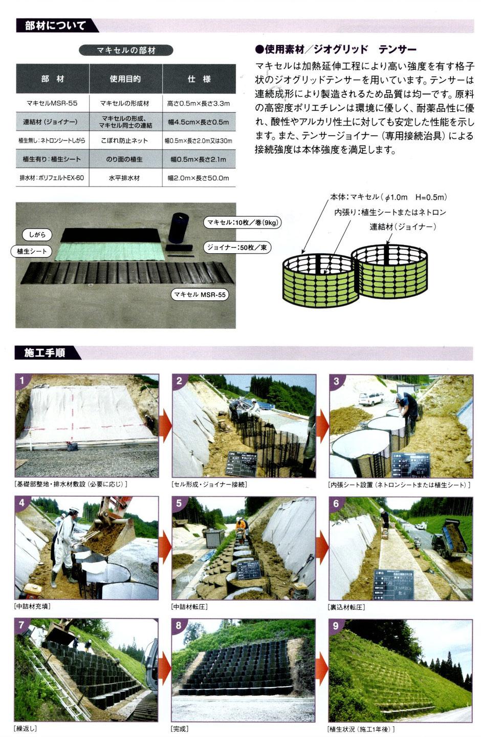 プラスチック製のふとんかごである、マキセル工法に使用される材料を写真付きでご紹介します。