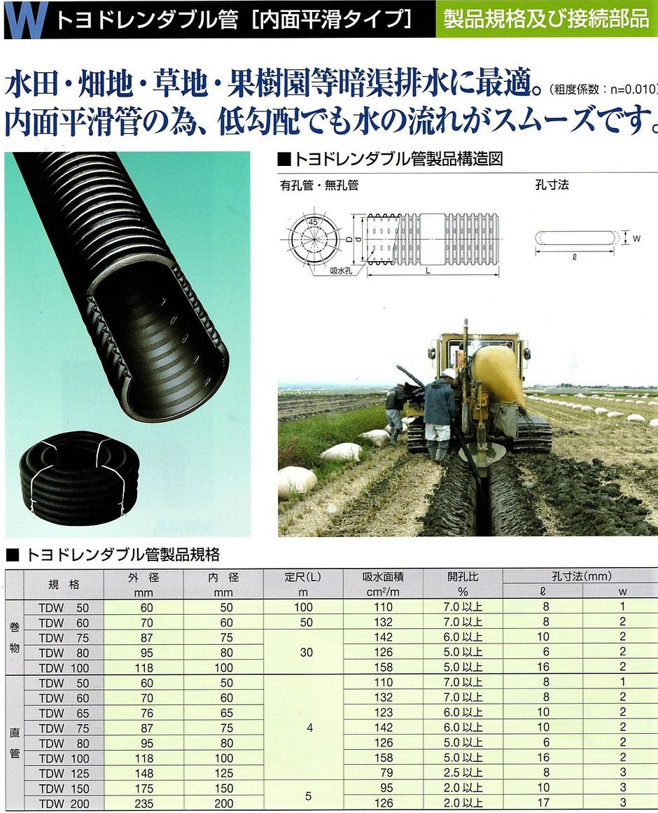 暗渠、排水管、ポリエチレン、農業資材、トヨドレン、パイプ、合成樹脂管、農地、農業用、暗渠パイプ、有孔管、トーヨー産業、土地改良