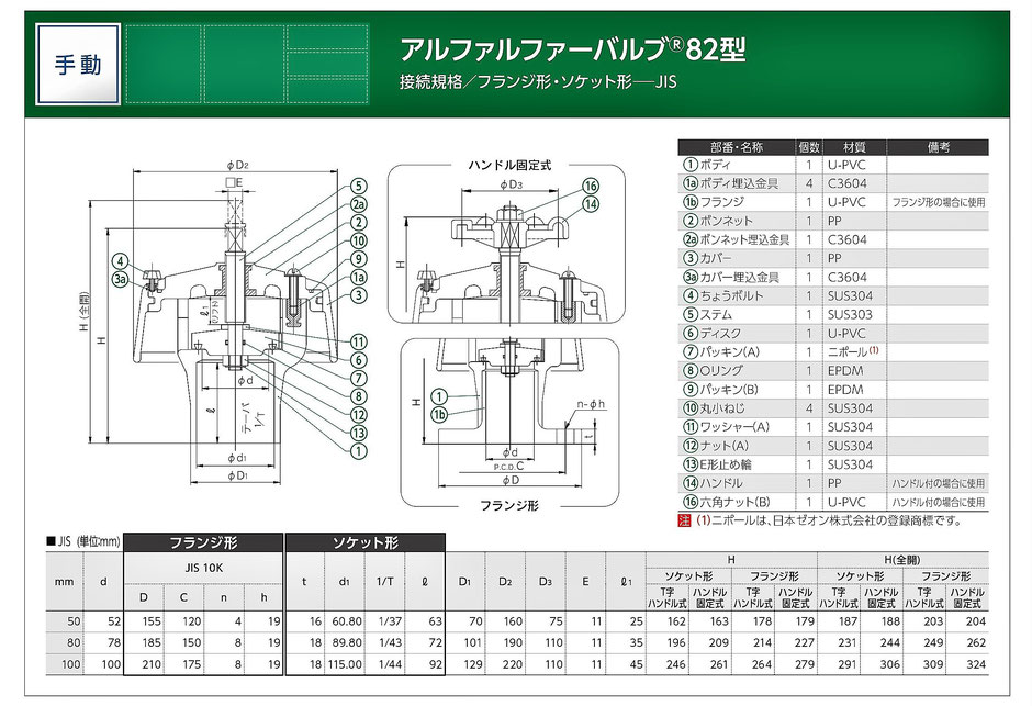 当社では、農業用の給水バルブを格安で販売しております。このページでは、写真付きで給水栓などを紹介しています。農業用給水栓の規格や、価格なども紹介しています。