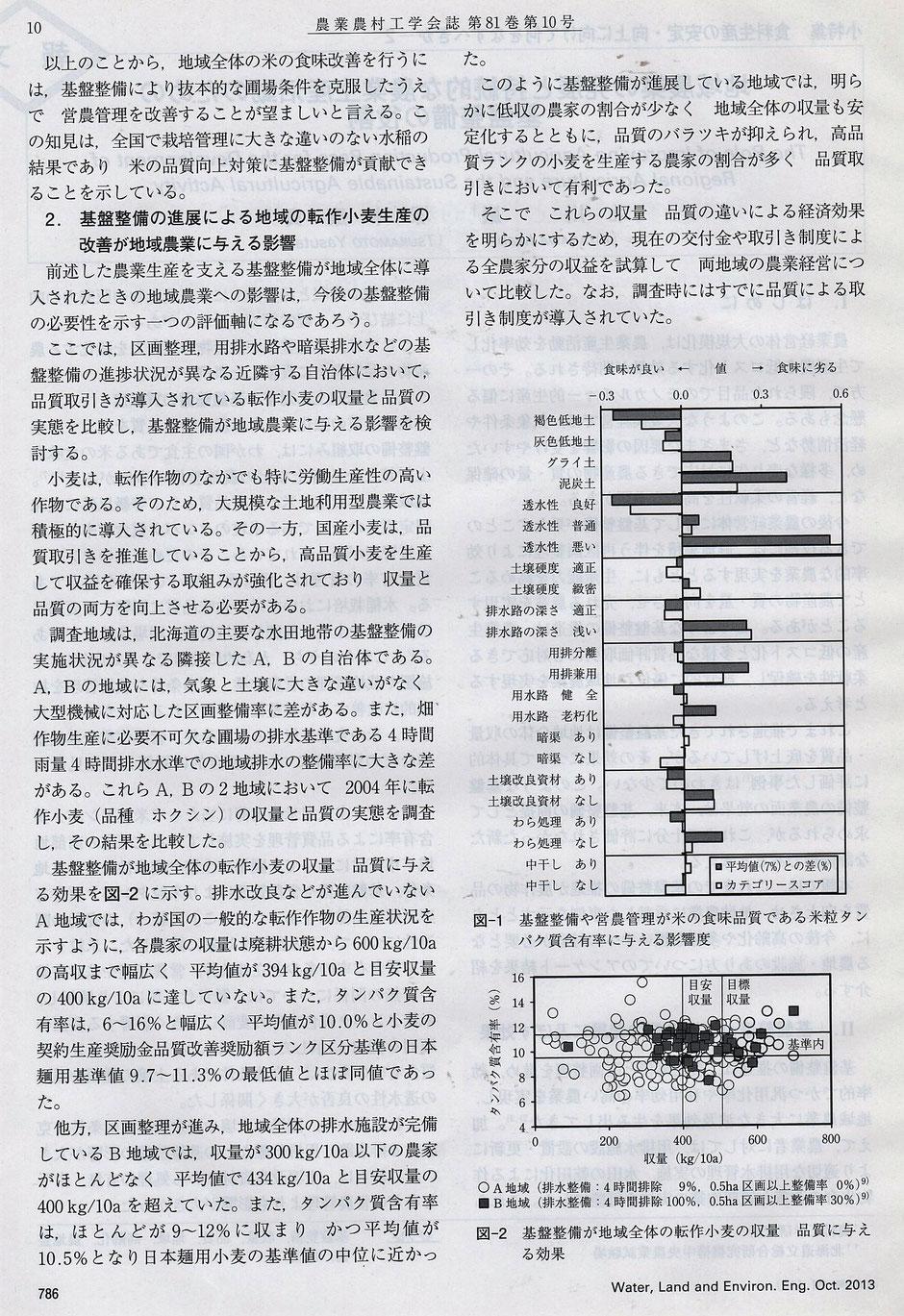 野菜畑に暗渠をすると、1割以上増収となる研究結果。