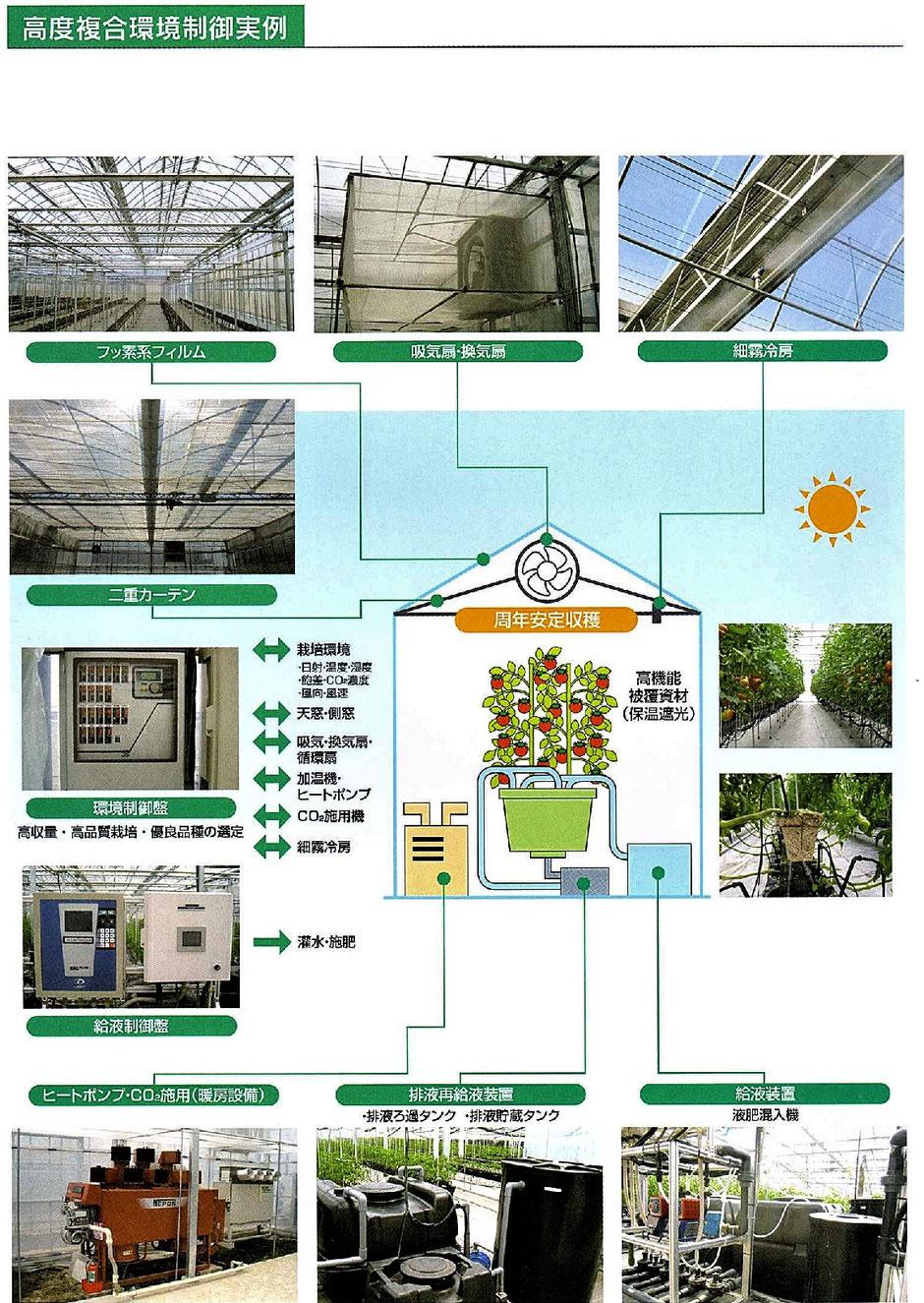 色々なタイプの温室・ビニールハウスをご紹介するページです。千葉県限定ですが、野菜・花・果実ほか試験場や展示場・採光ハウスなどに各種用途に対応してご相談のうえお見積り致します。