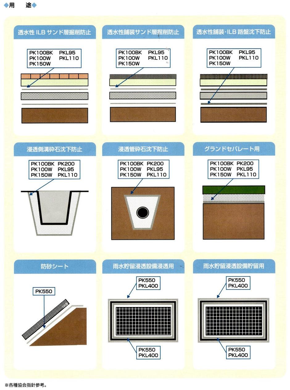 暗渠用の透水シートのご紹介です。自分の庭や、畑などでのガーデニングで水はけを改善した時に使用する裏込め材として使います。