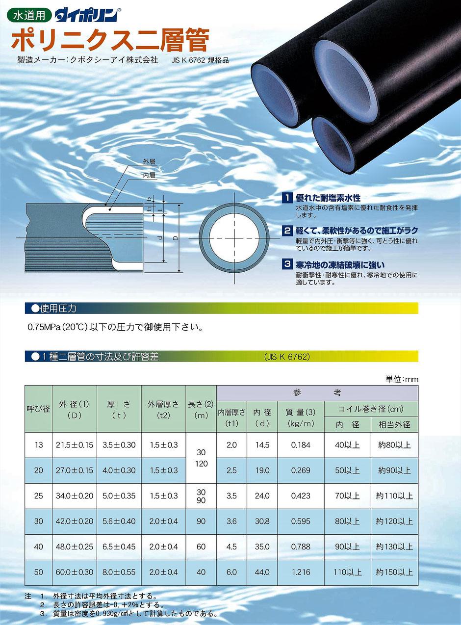 ポンプなどで、送水する時に使われるポリエチレン管を紹介するページです。