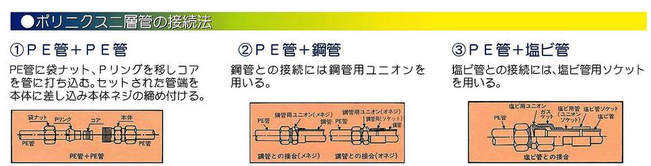 水をどこかに送る場合、自在に曲がるポリエチレン管が大変楽です。そのポリエチレン管を説明するページです。