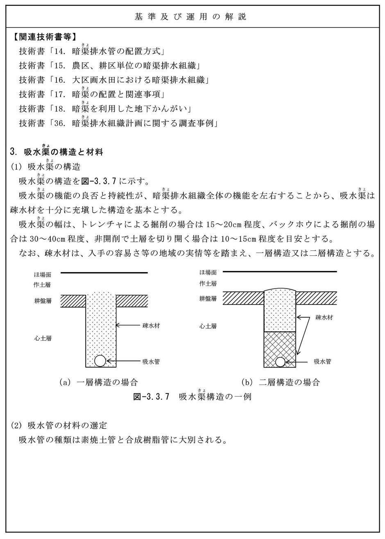 畑の暗渠について解説するページです。水はけを良くする暗渠排水は、畑でも幅広く使われておりその有効性が認められております。